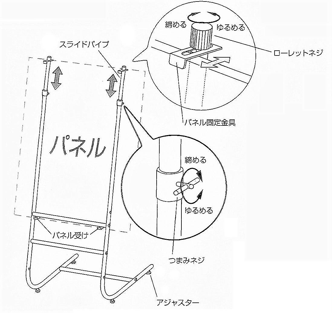 L型ロースタンド図説