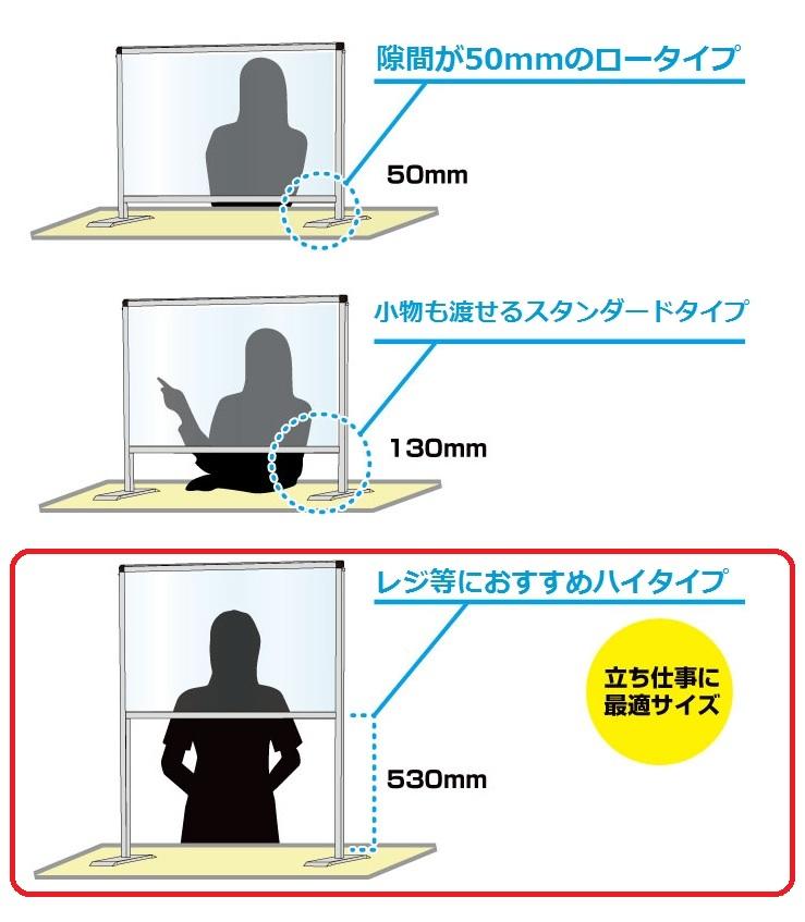 パーテーションモデル紹介 ハイ