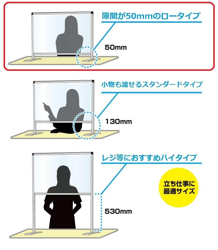 パーテーションモデル紹介 ロー