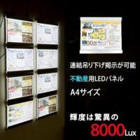 不動産看板用LEDパネル-ESTATE DELUX 8000 両面-
